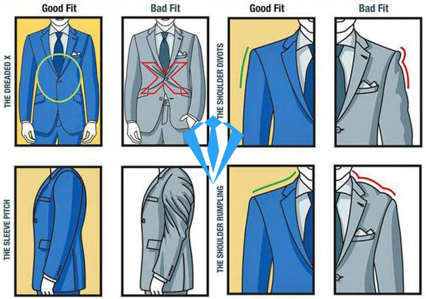men's suit guide - matching shoulders and sleeves