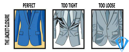 Men's suits guide - How to fit the jacket closure