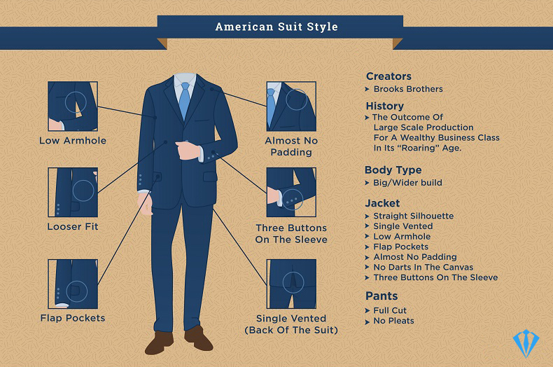 American suits cut style preferences