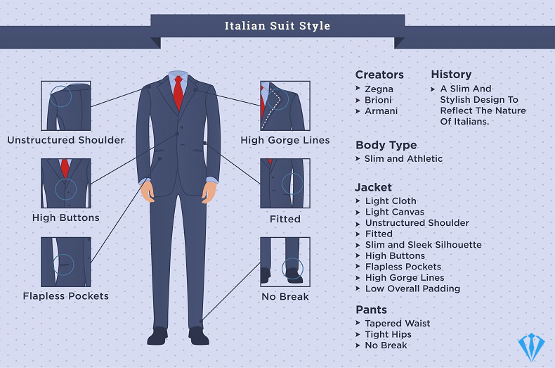 Italian suit cuts style preferences