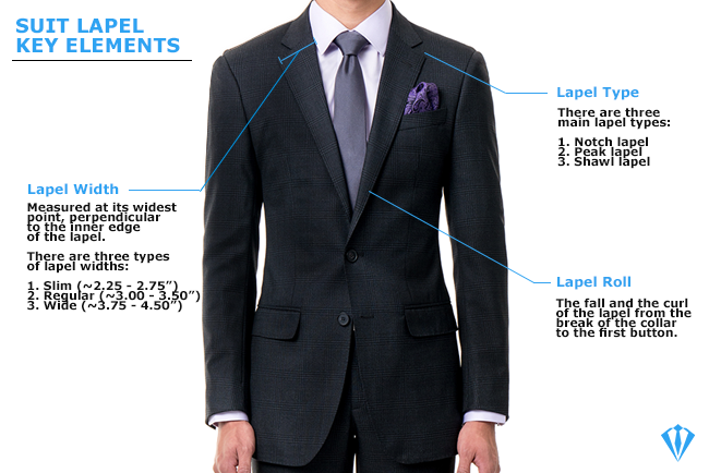 Suit Lapel Elements guide