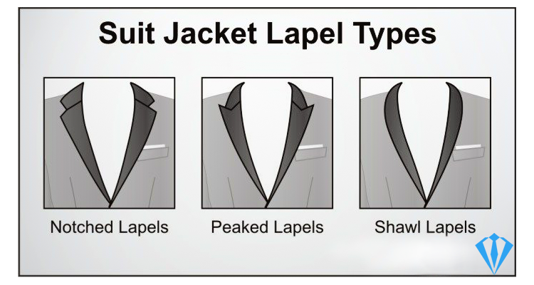 Notch lapel vs. Peaked lapel vs. Shawl lapel