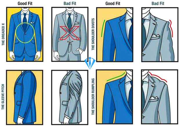 How to wear a men's suit based on shoulders and sleeves