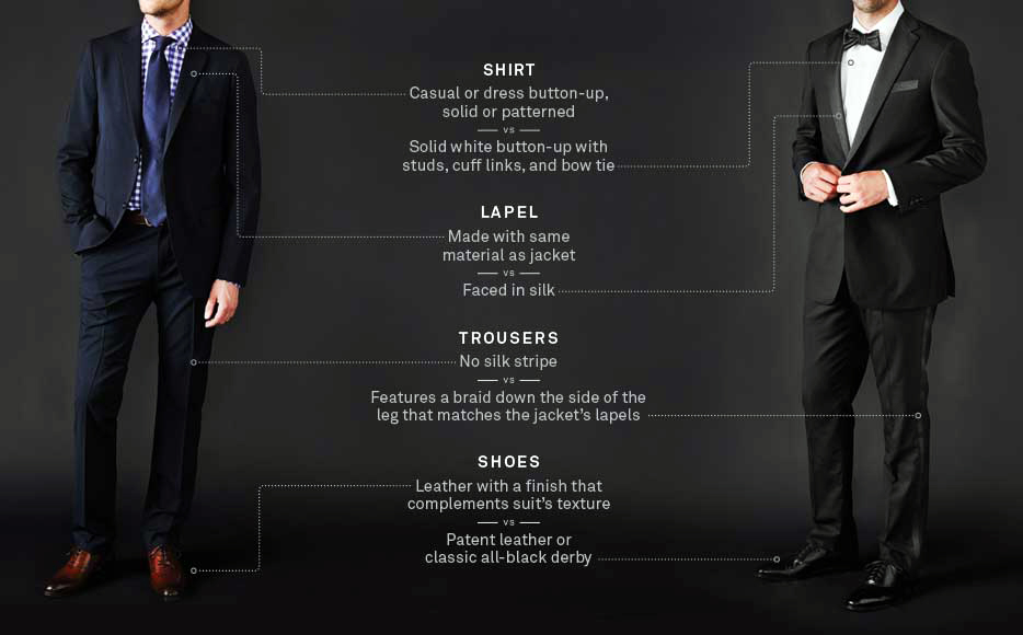 Differences in suit styles