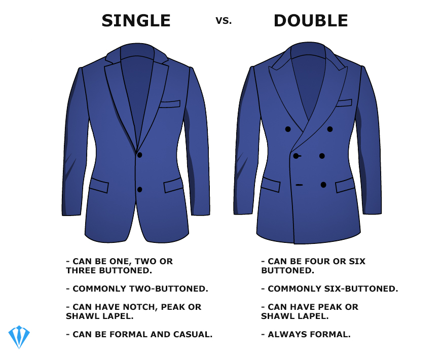 Single vs. double breasted suit