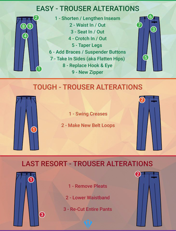 Trouse alterations difficulty for a tailor