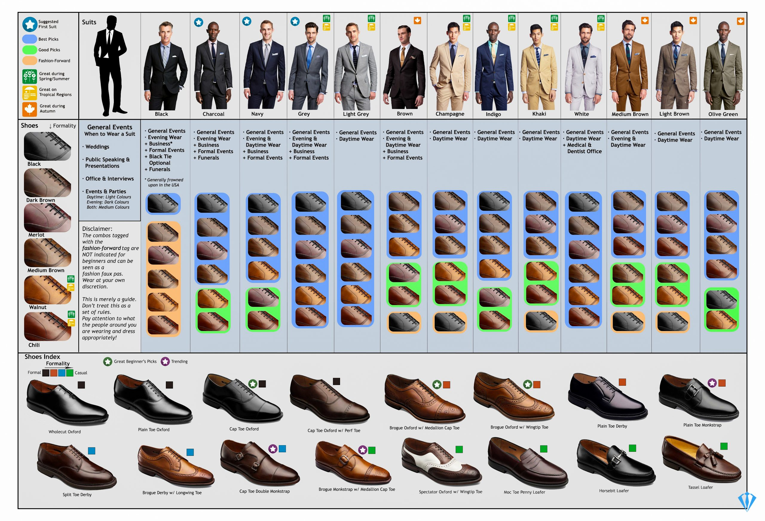 Suits & shoes complete occasion and formality color guide match