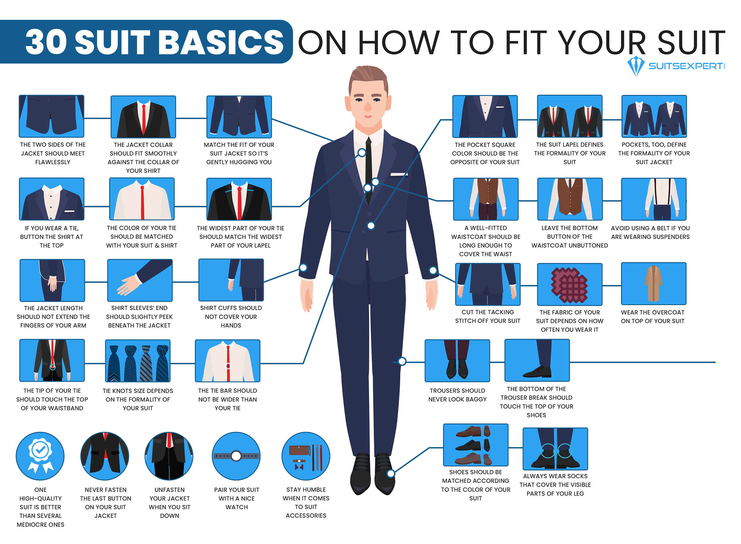 30 suit basics on how to fit your suit