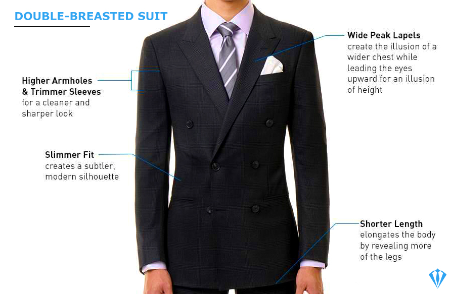 What is a double-breasted suit?