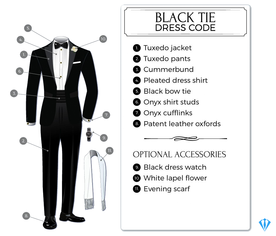 Black-tie dress code tuxedo attire