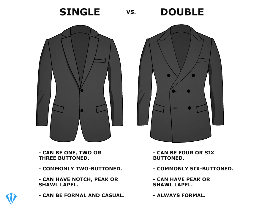 Charcoal grey single-breasted vs. double-breasted suit
