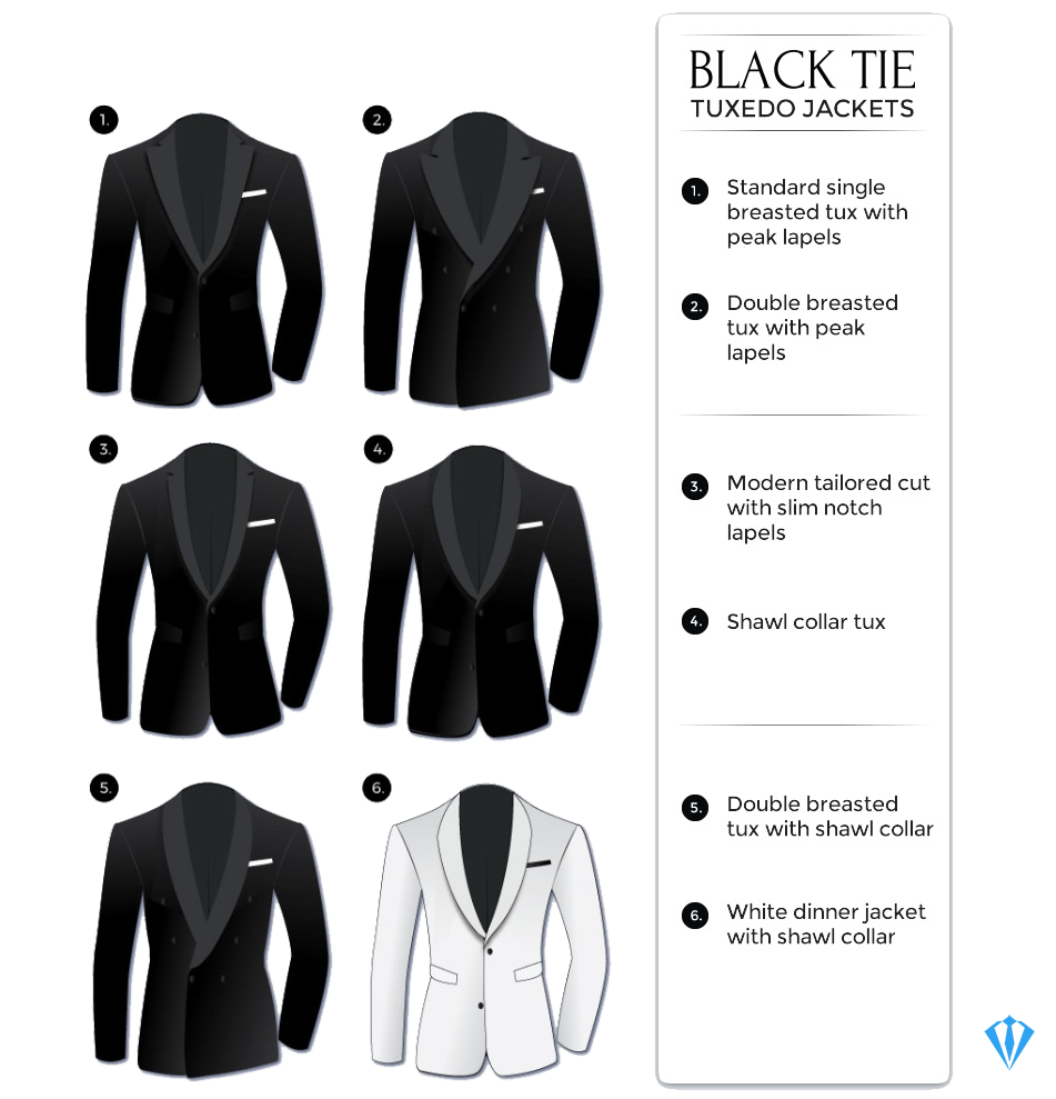 Black tie attire: Tuxedo jackets you can wear