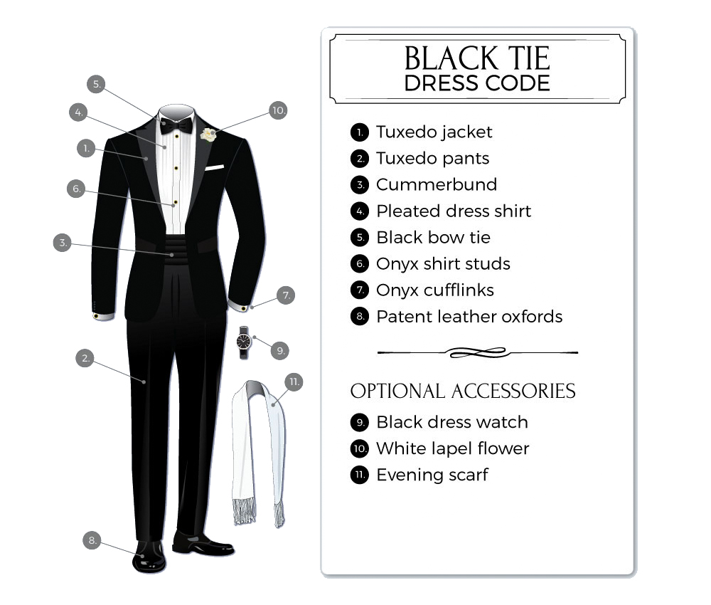 black-tie dress code attire for men