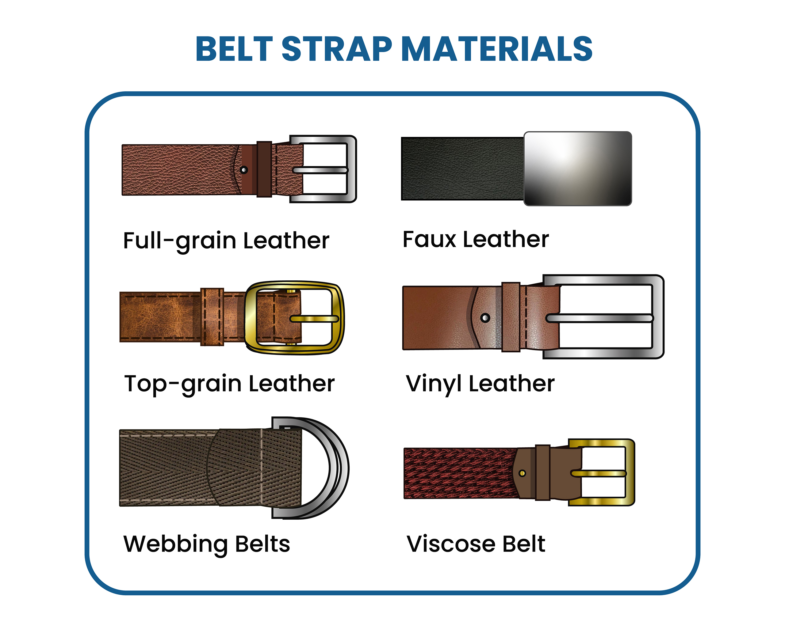 different belt strap materials