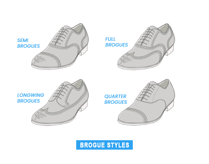 different brogue shoe types