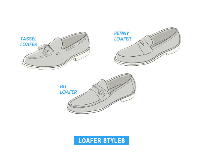 different loafer shoe types
