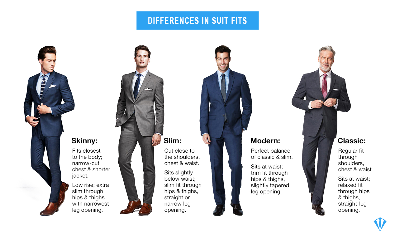 Differences in suit fits: skinny vs. slim vs. modern vs. classic