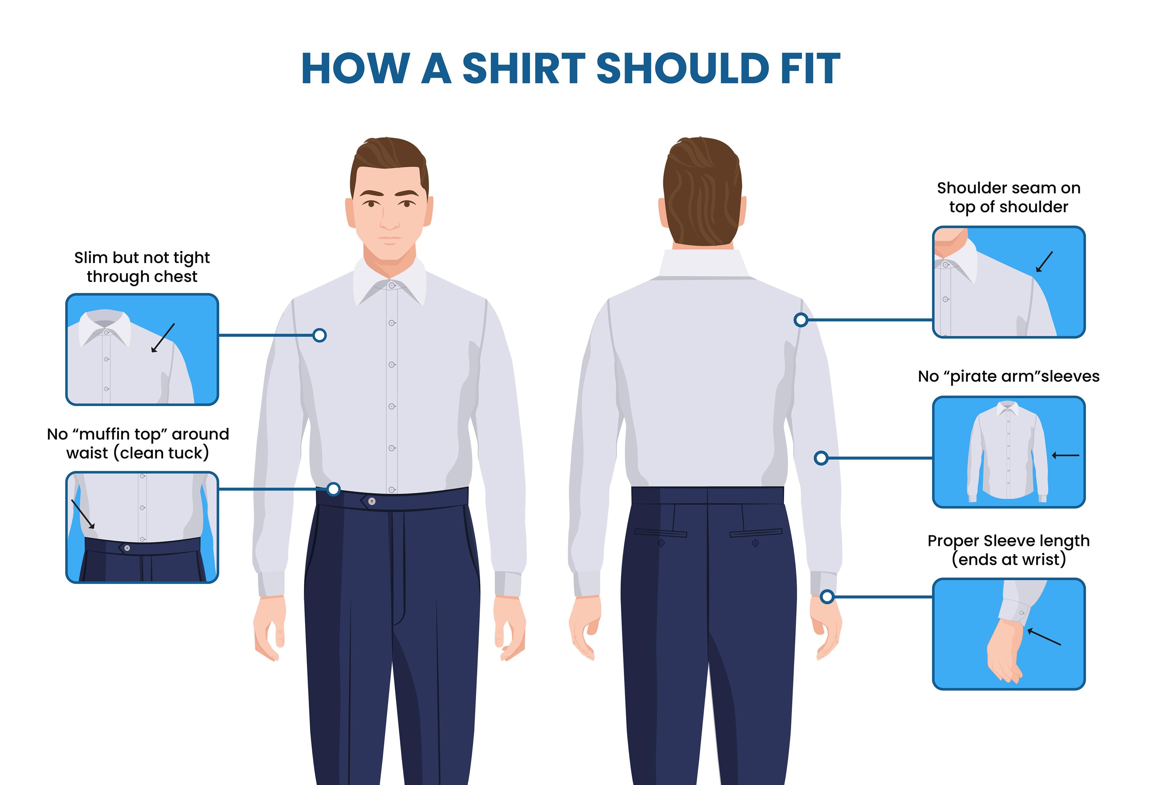 how should a dress shirt fit