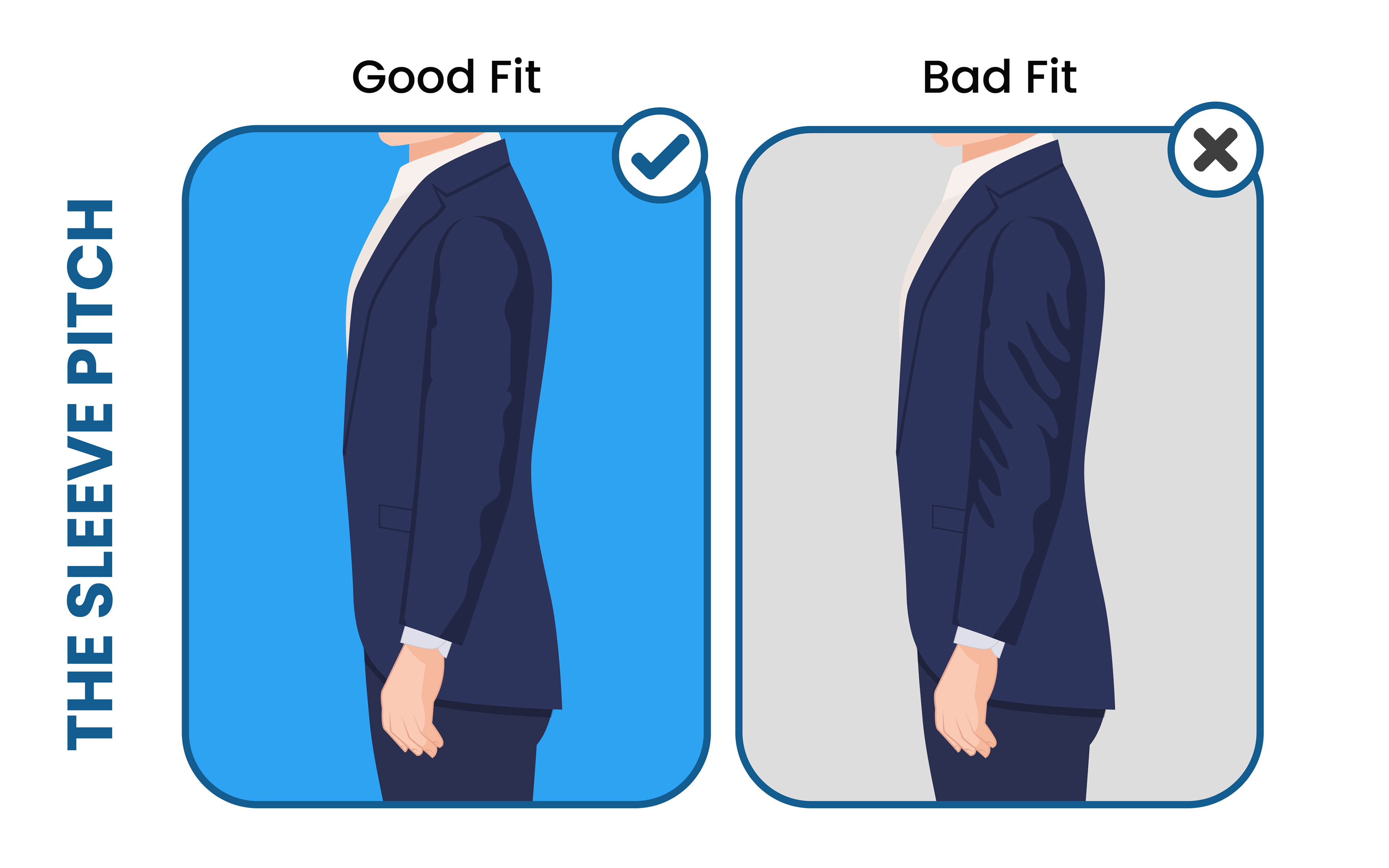 avoid the sleeve pitch in the fitting process