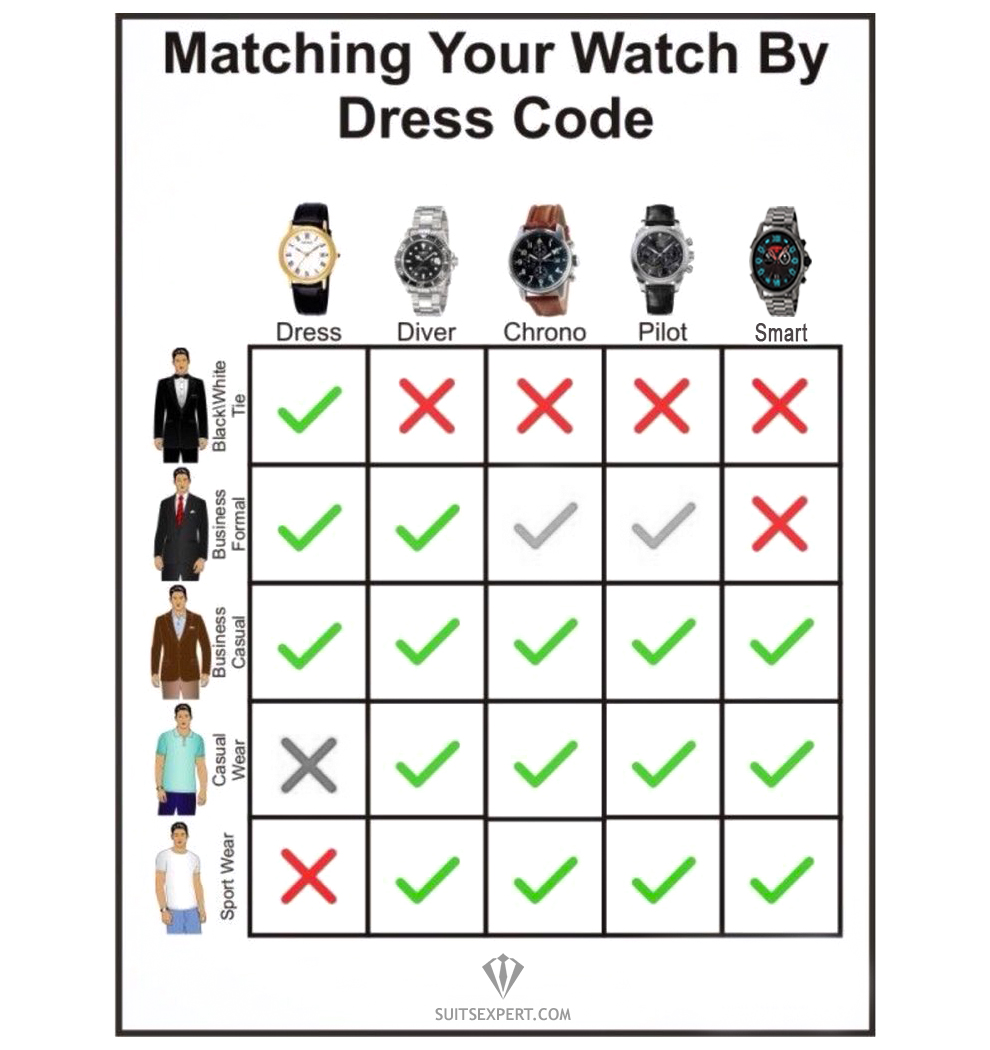 how to match your watch type by dress code