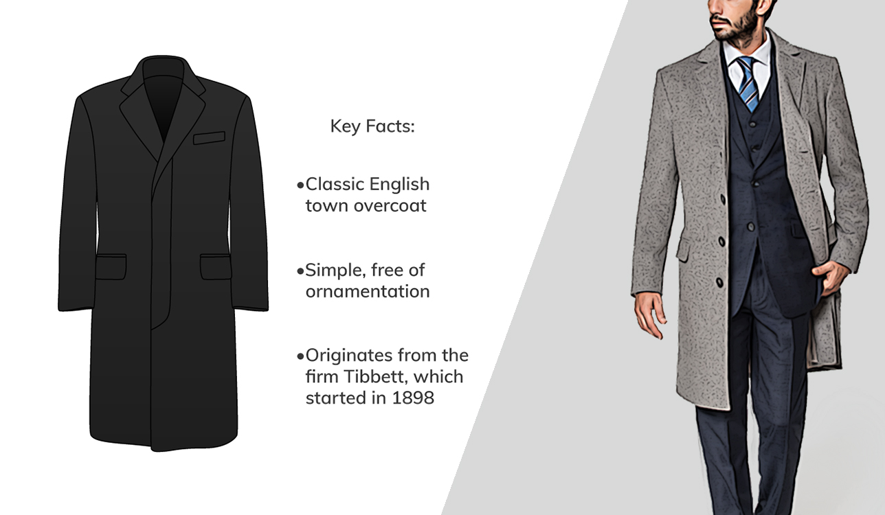 How to wear overcoat over suit