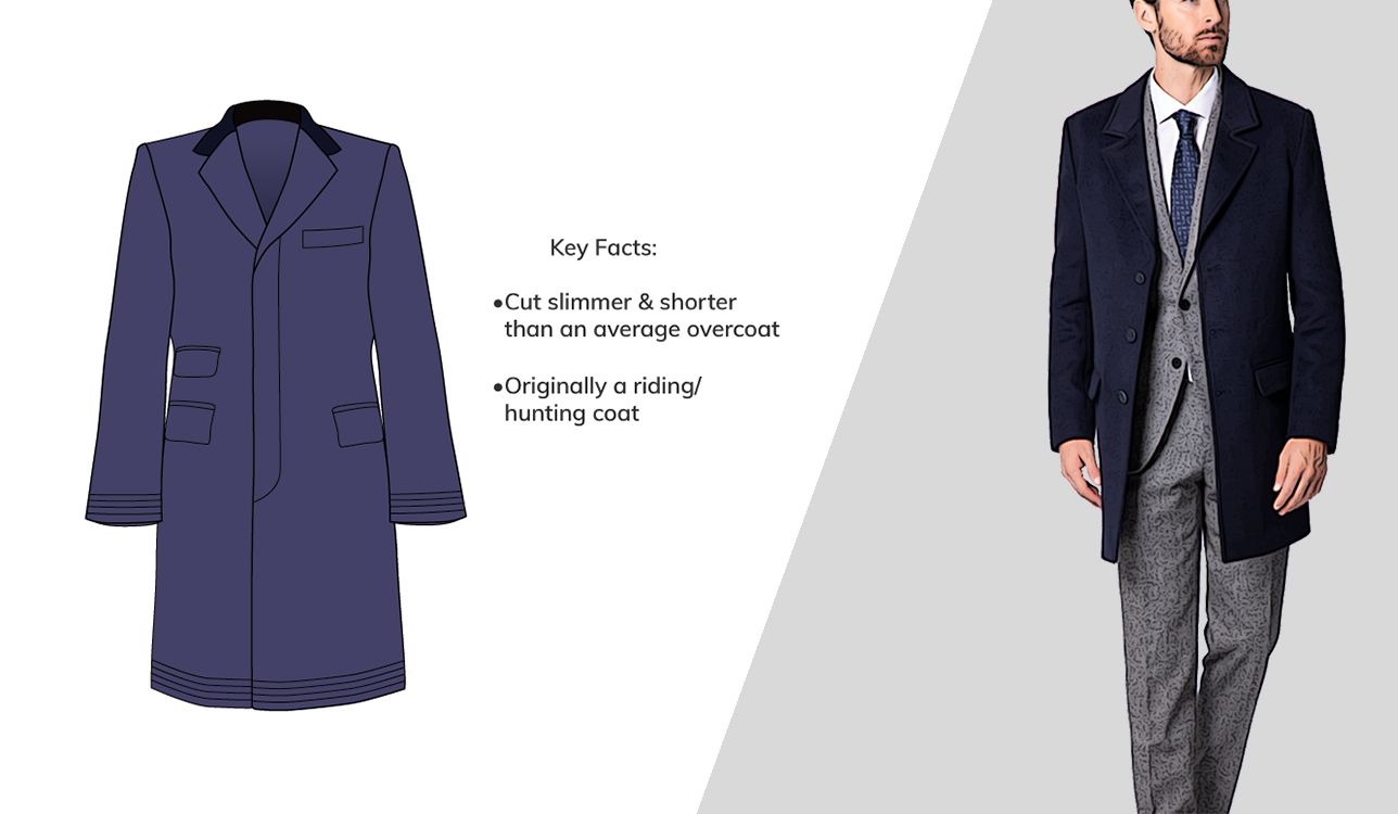 How to wear topcoat over suit