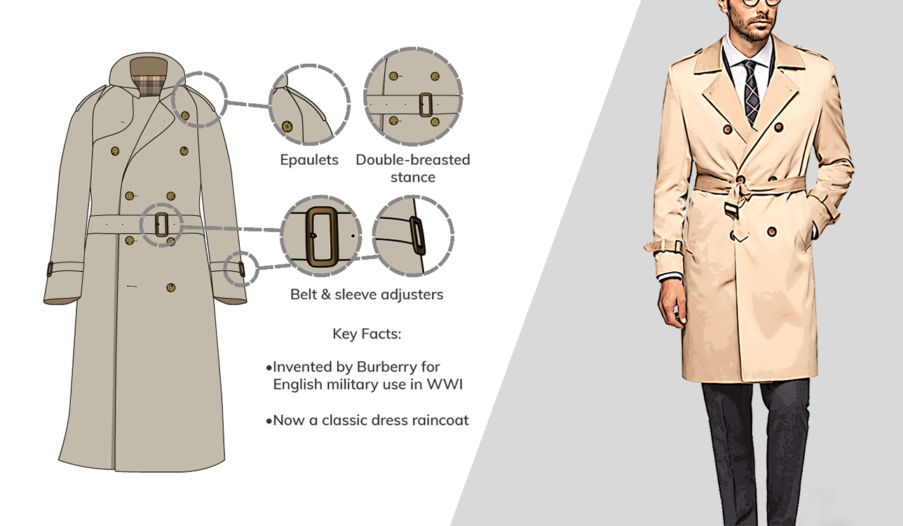 How to wear trench coat over suit