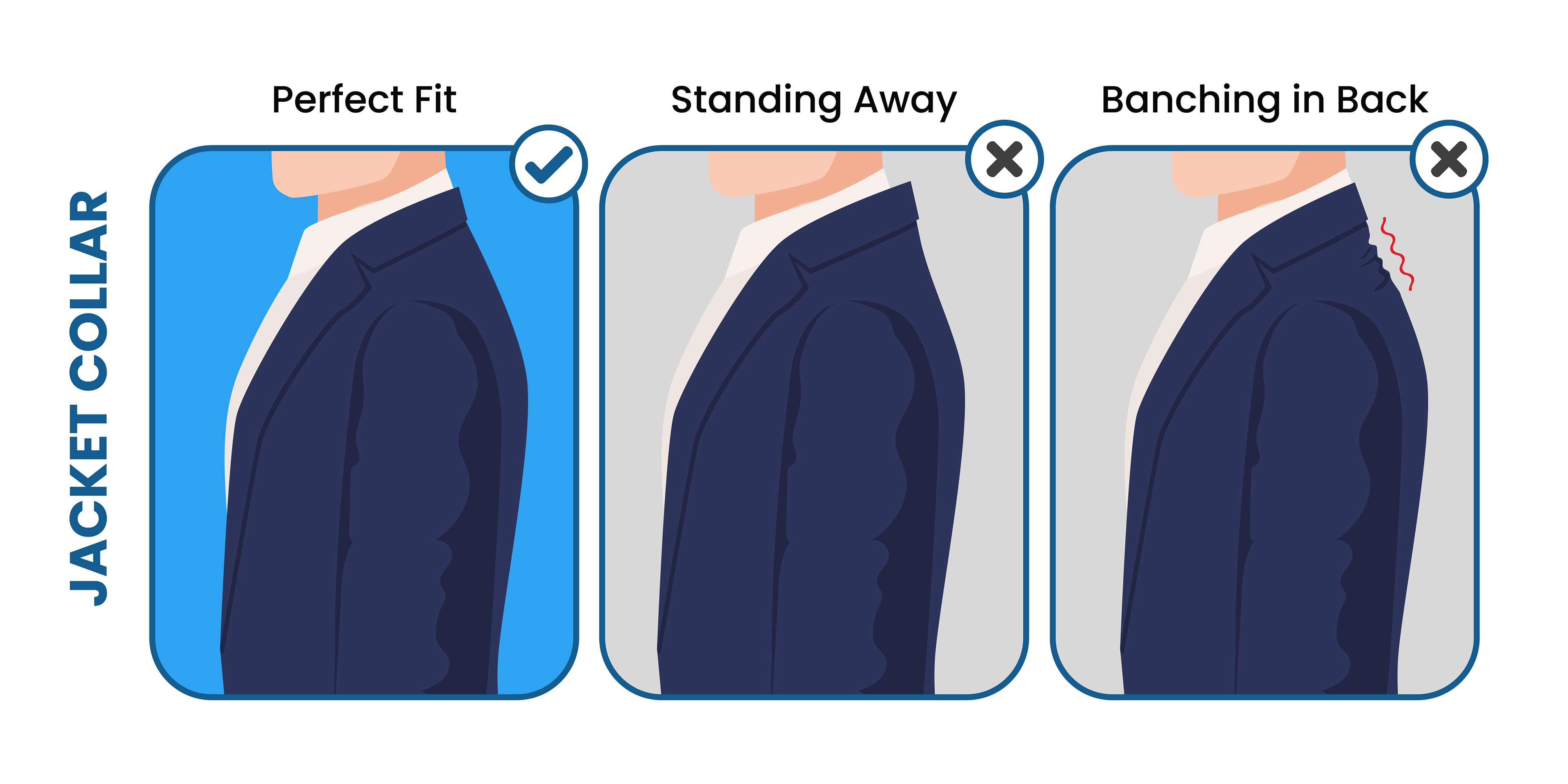 how the suit jacket collar should fit