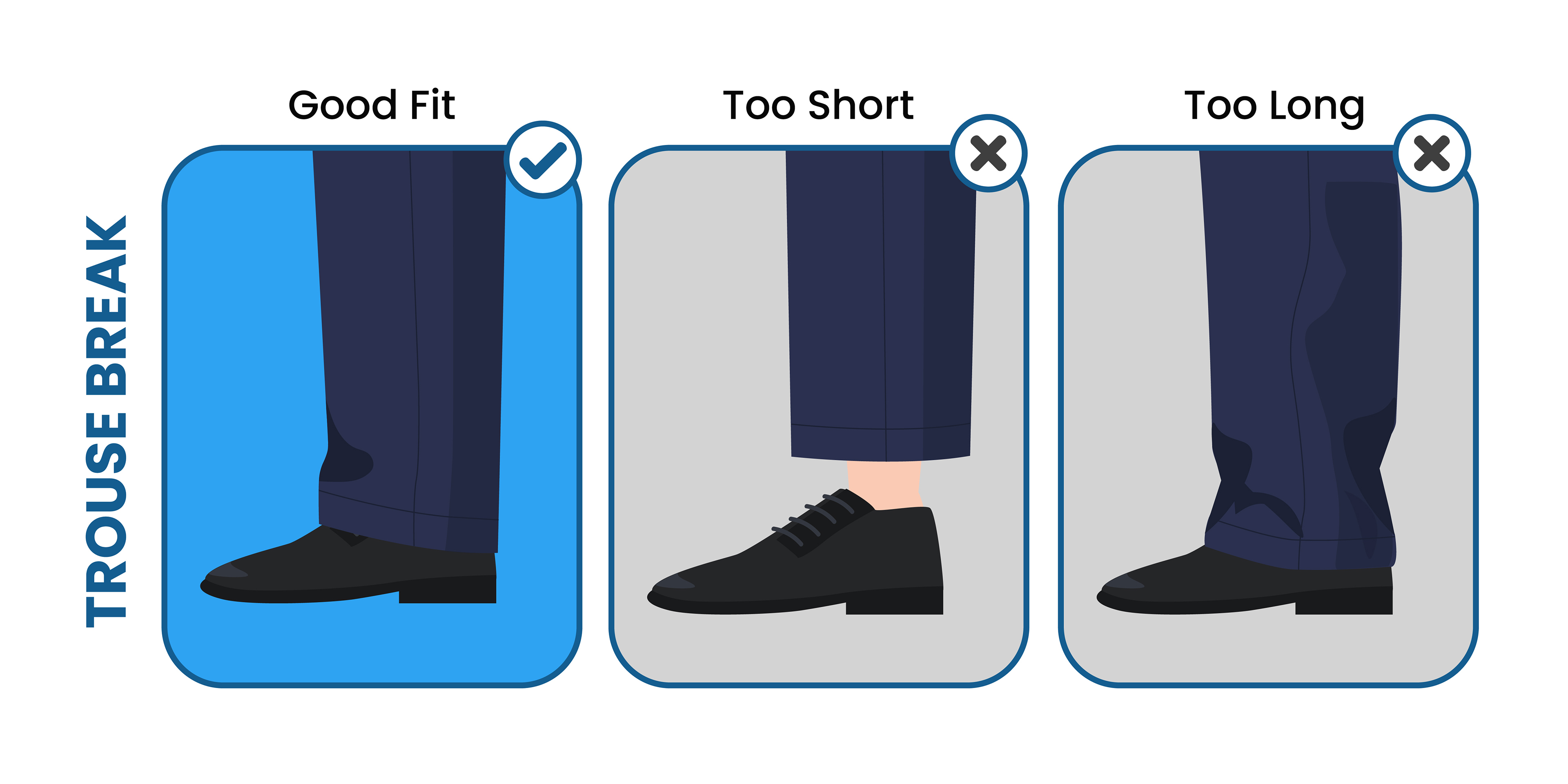 how the proper trouser break should fit