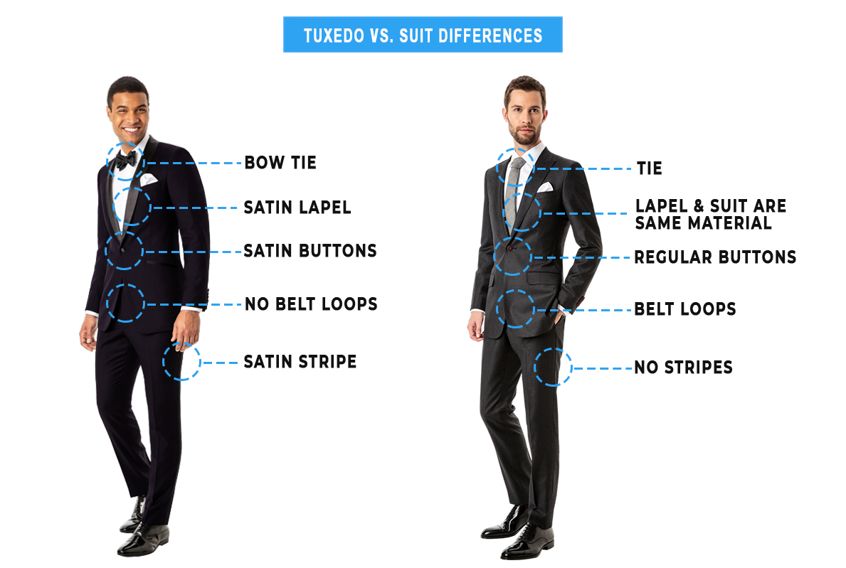 suit vs. tuxedo differences