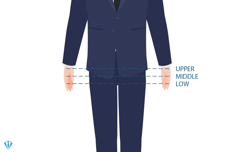 The jacket length: waist guide