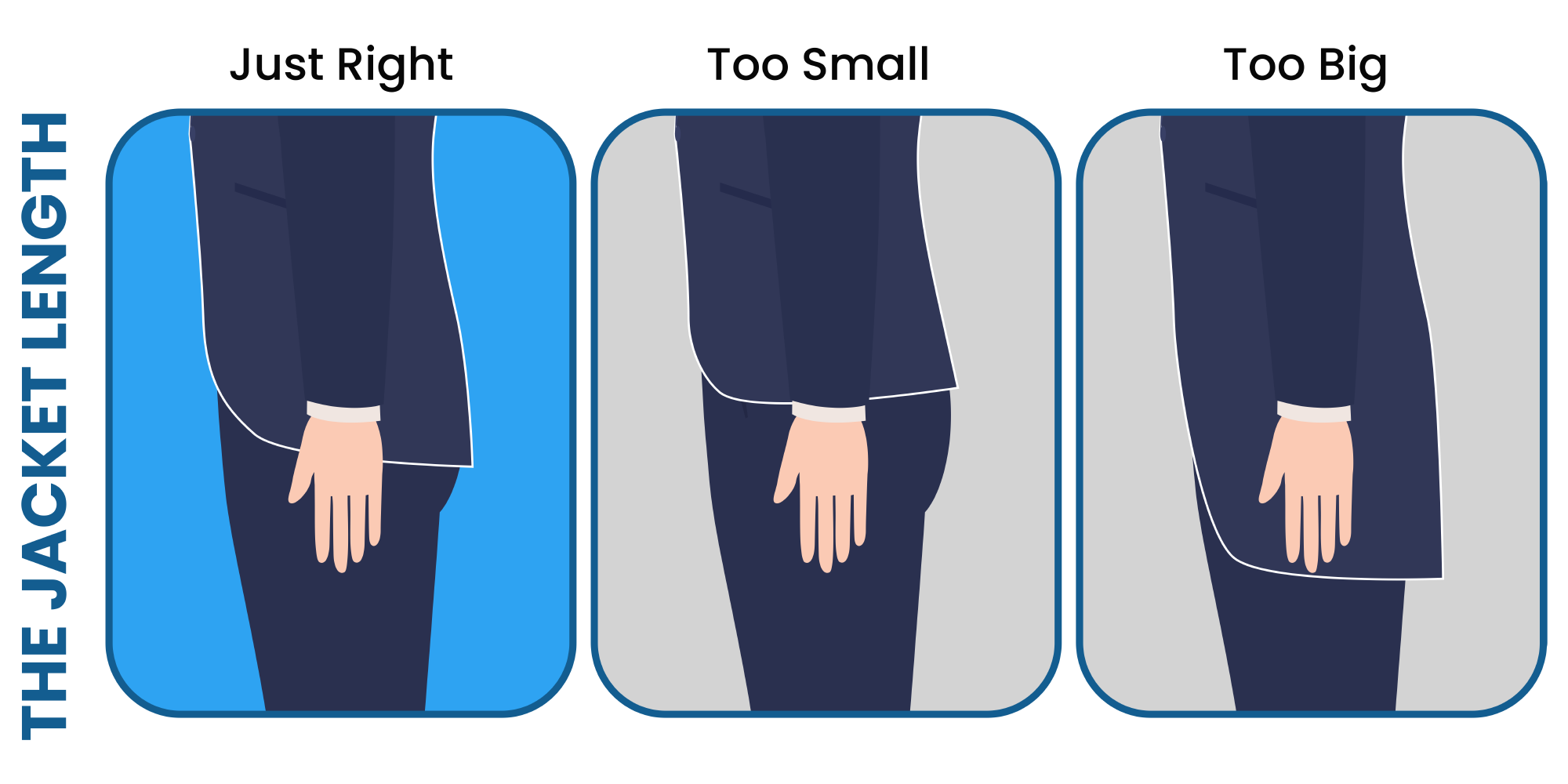 How the jacket length should fit