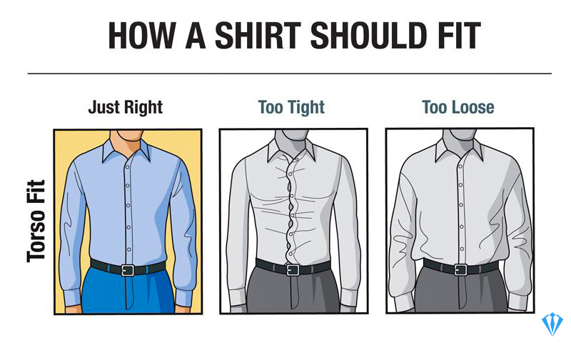 Dress shirt size fit determined by the chest
