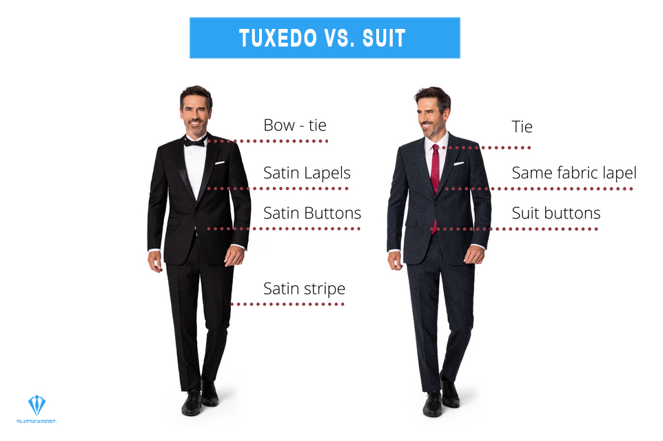 Tuxedo vs. suit features