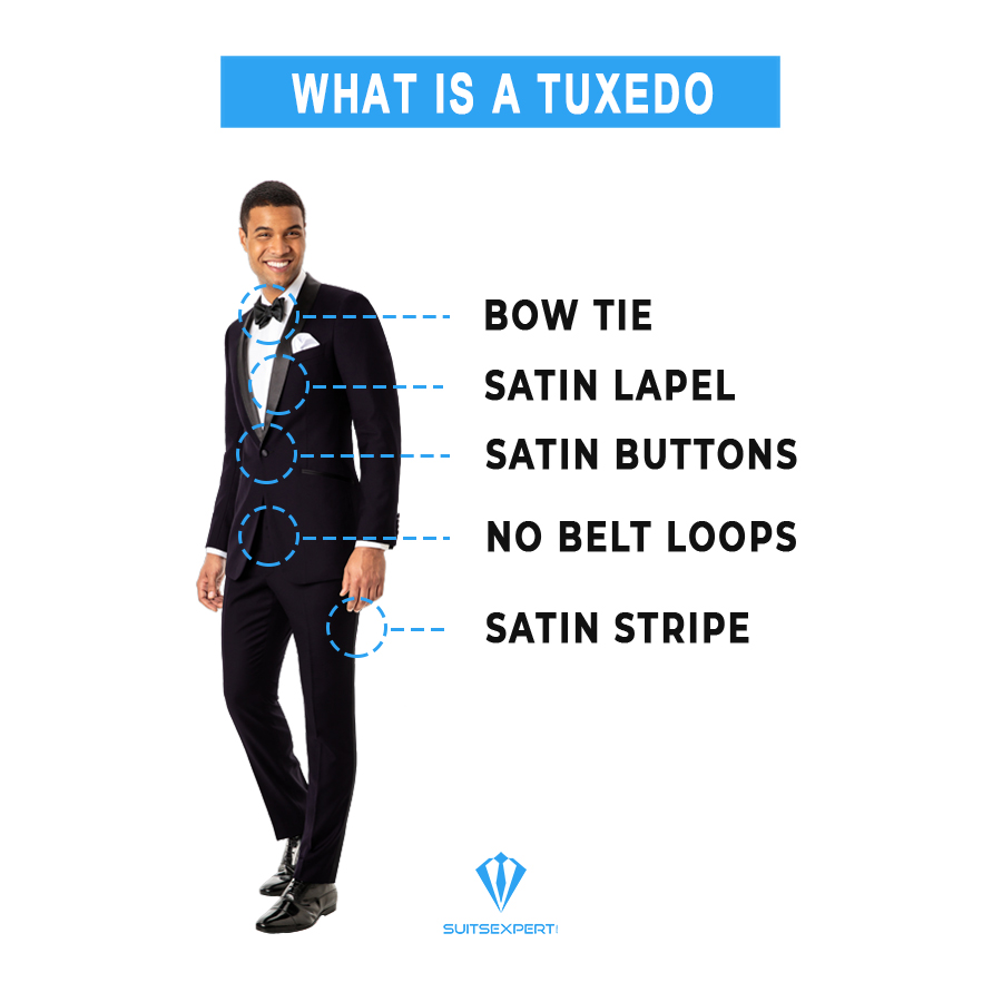 what is a tuxedo and how to wear one